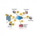 Fluke Networks NetAlly